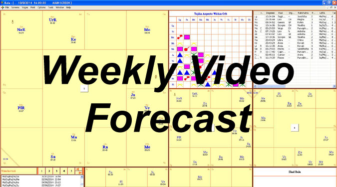Weekly Video Forecast